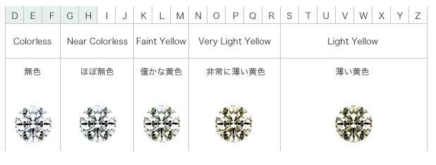 ダイヤモンド カラー